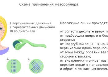 Схема использования мезороллера дома (и не только)